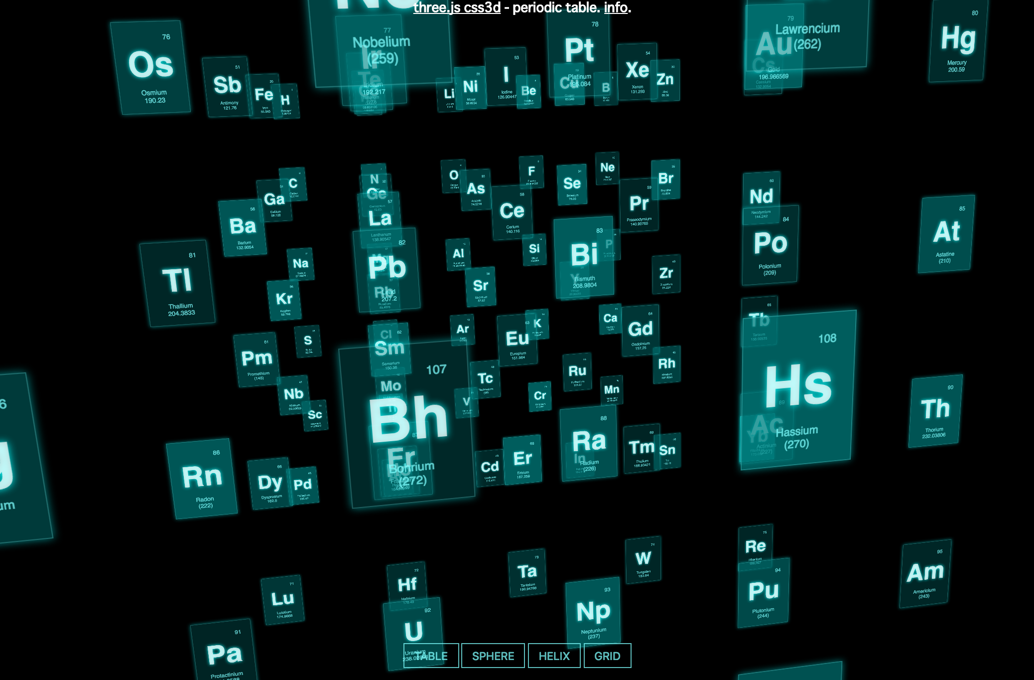Three js periodic table image collections periodic table images three js periodic table gallery periodic table images three js periodic table gallery periodic table images gamestrikefo Image collections